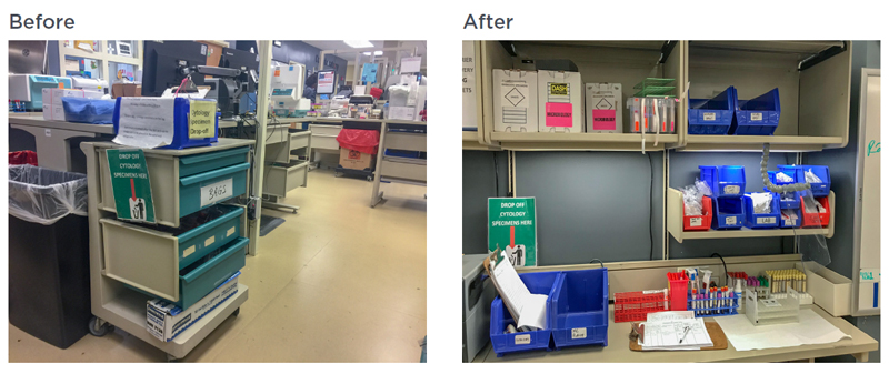Cytology workstation before 5S is a cart of drawers on wheels; workstation is neatly organized in a well-lit lab alcove after 5S